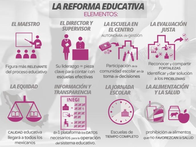 R-RefEducativa_Elementos